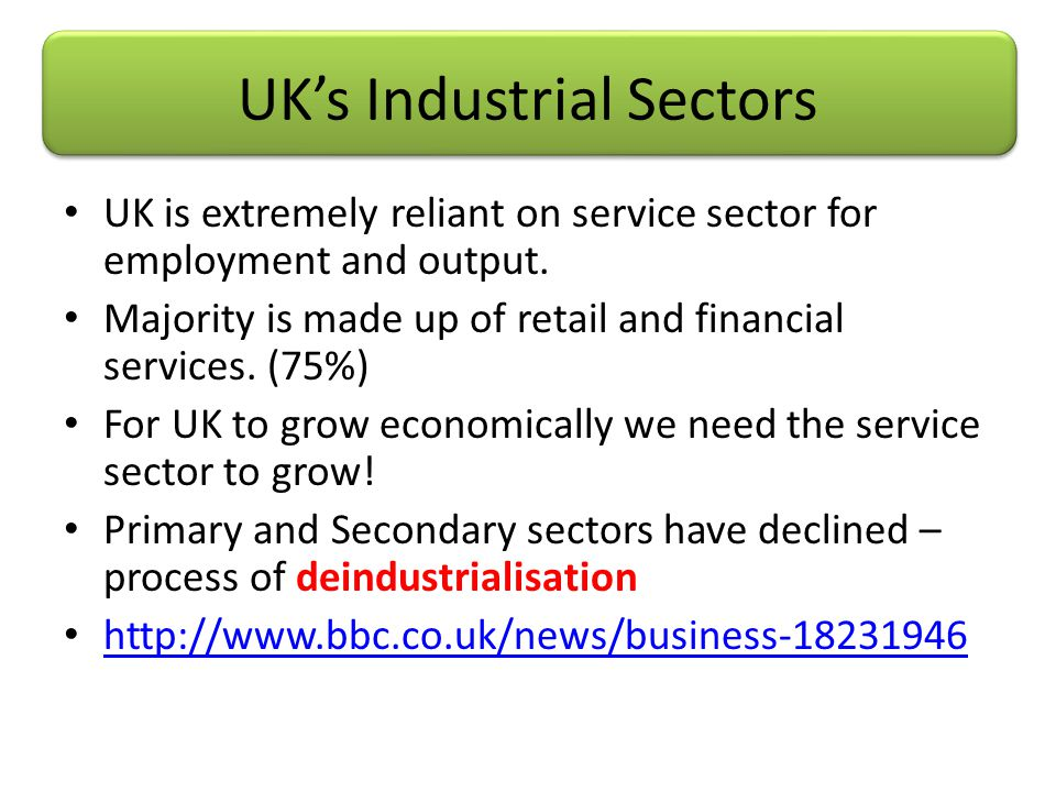 Sectors Of The Economy As Business Studies Ppt Download