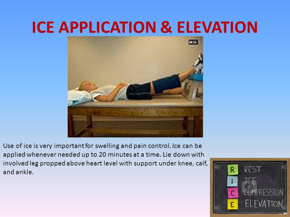 Exercise Treatment Plan For Knee Injury Post Surgery Ppt