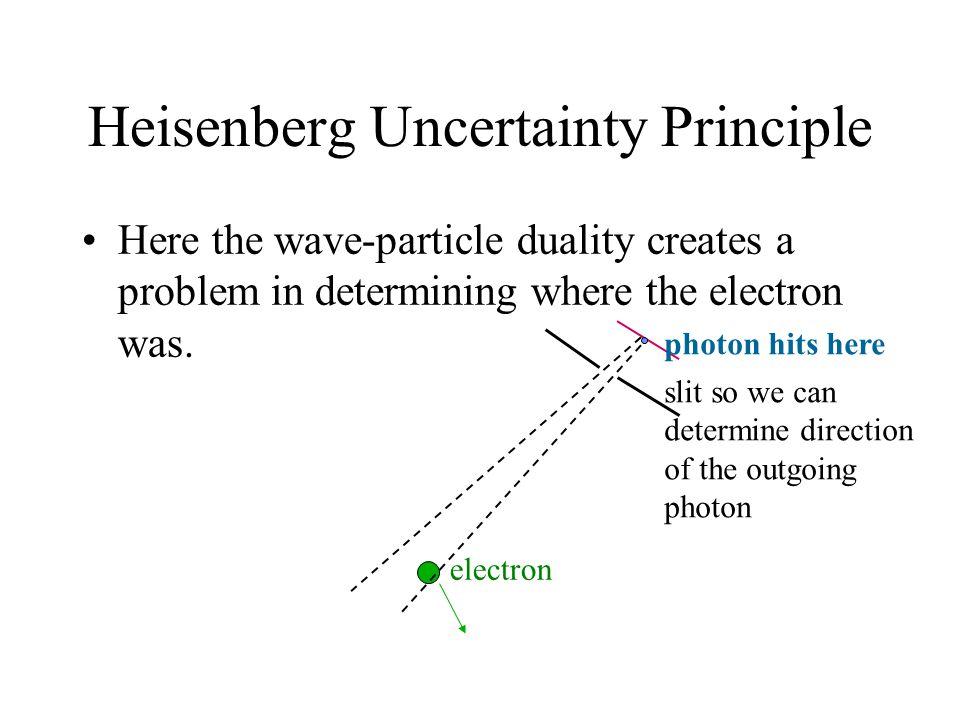 an analysis of heisenbergs uncertainty principle