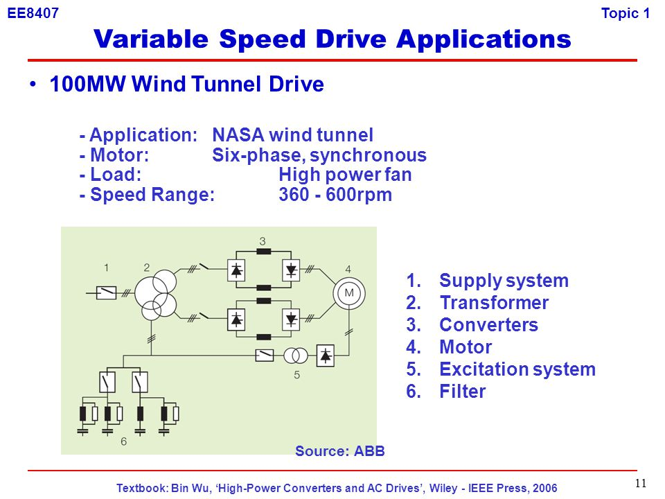 Power Converter Systems Ppt Video Online Download