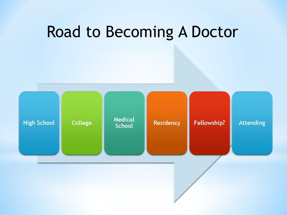osteopathic medical school application personal statement Importance of the osteopathic personal statement after graduating from an osteopathic medical school the next step in becoming a doctor of osteopathic medicine is to complete a residency program in the medical specialty you have chosen.