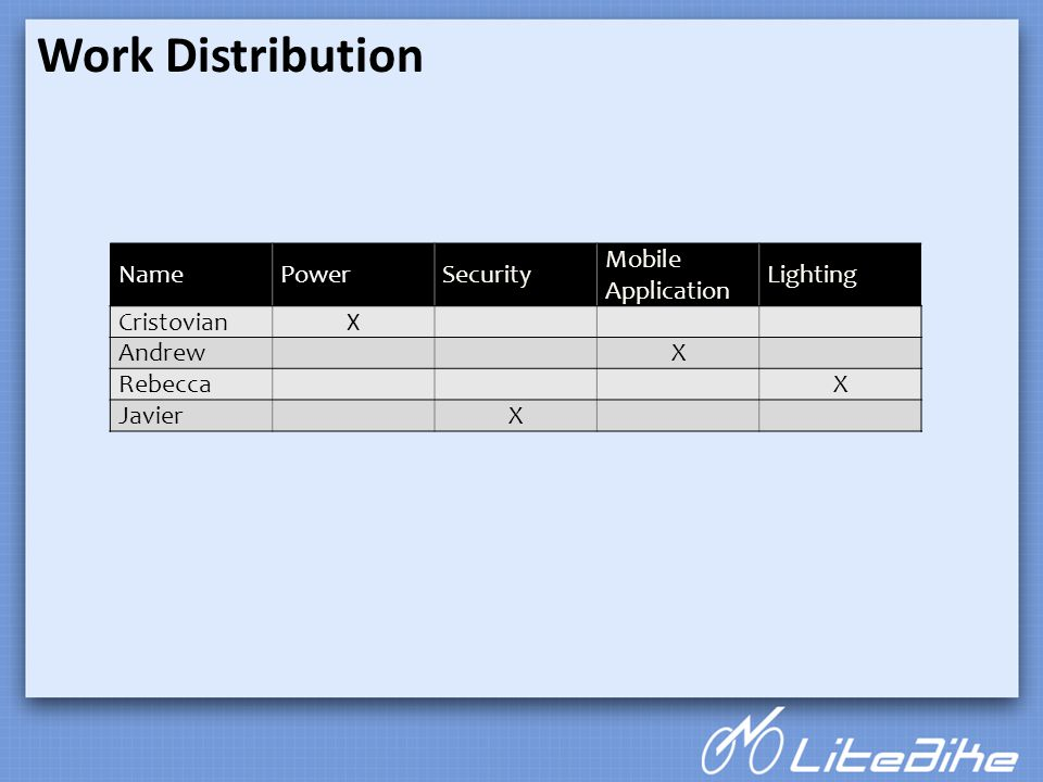 distribution of power in the workplace Power distance refers to the way in which power is cultural differences - the power distance the parties will openly work towards resolving any.