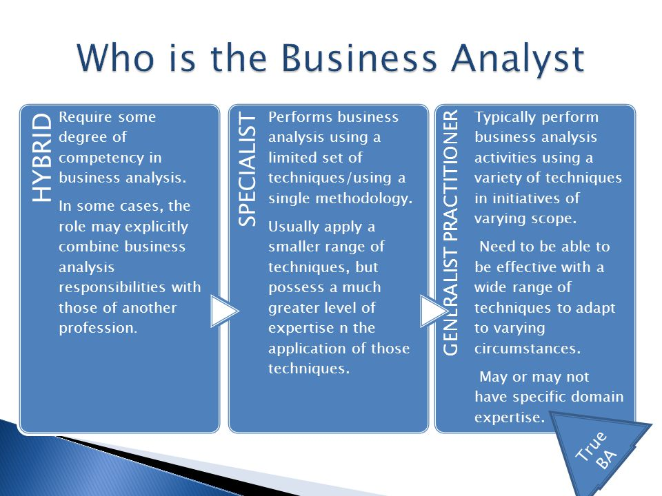 business analyst responsibilities - Selo.l-ink.co