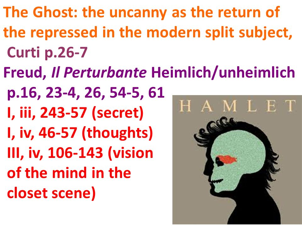 The Ghost: the uncanny as the return of the repressed in the modern split subject,