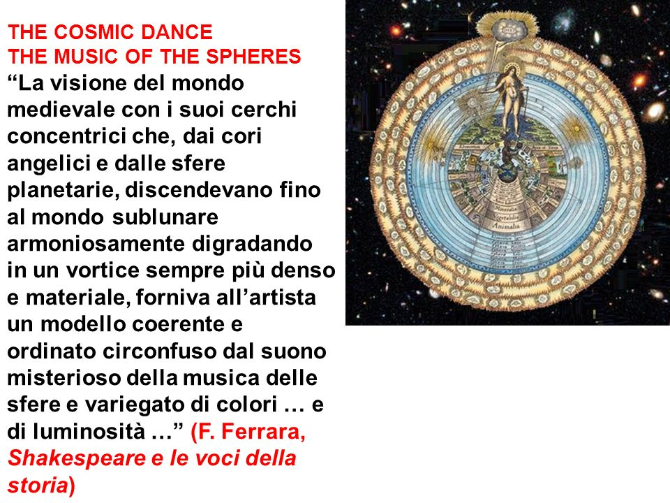 THE COSMIC DANCE THE MUSIC OF THE SPHERES.