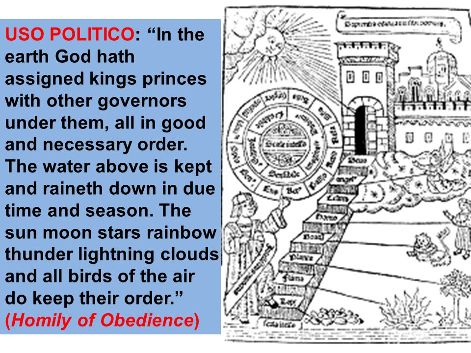 USO POLITICO: In the earth God hath assigned kings princes with other governors under them, all in good and necessary order. The water above is kept and raineth down in due time and season. The sun moon stars rainbow thunder lightning clouds and all birds of the air do keep their order.