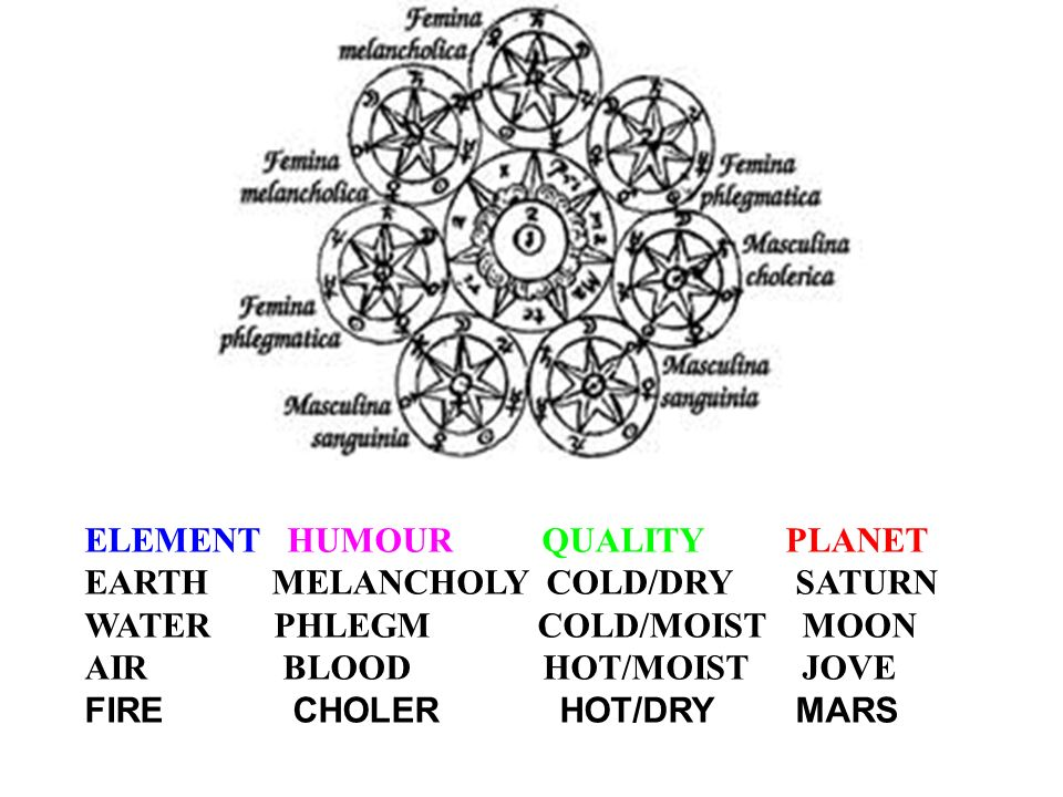 ELEMENT HUMOUR QUALITY PLANET