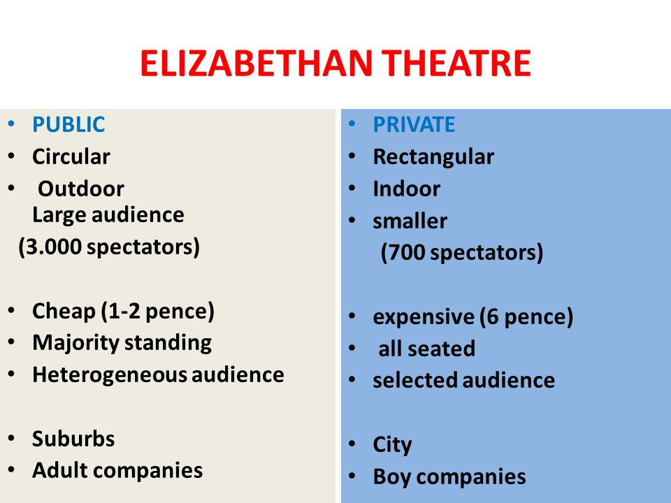 ELIZABETHAN THEATRE PUBLIC Circular Outdoor Large audience