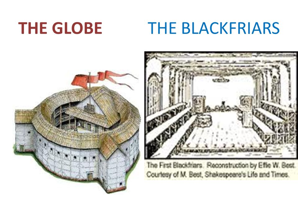 THE GLOBE THE BLACKFRIARS