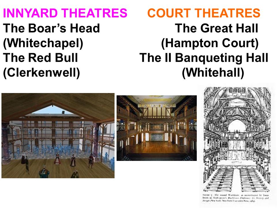 INNYARD THEATRES COURT THEATRES