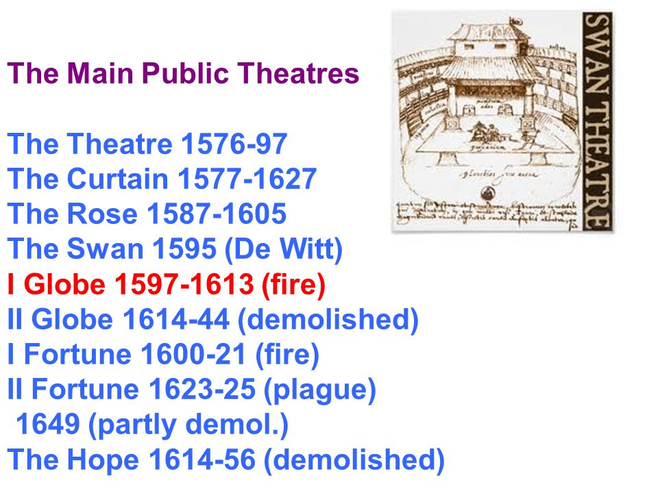 The Main Public Theatres