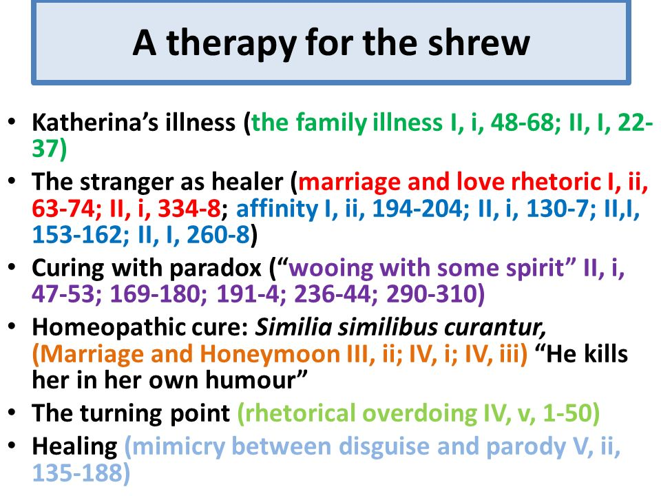 A therapy for the shrew Katherina's illness (the family illness I, i, 48-68; II, I, 22-37)