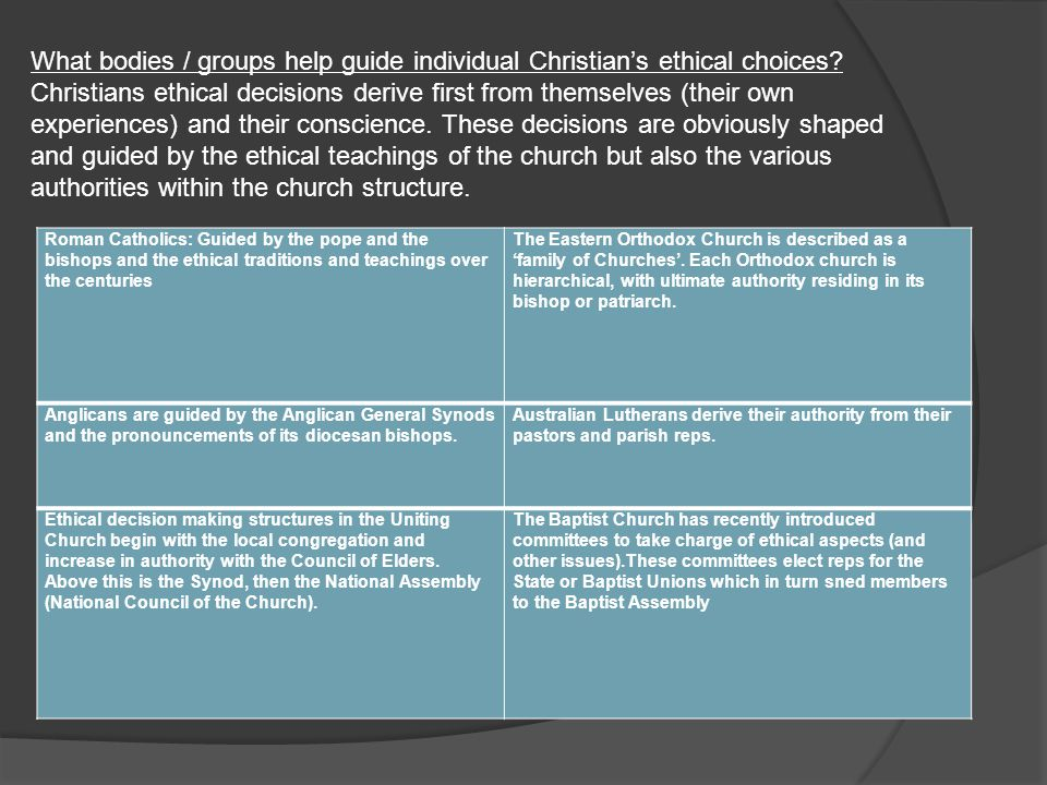 What bodies / groups help guide individual Christian's ethical choices