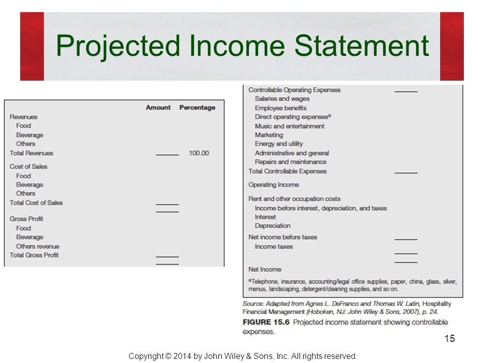 projected income statement This projected income statement will assist you in forecasting the income you can expect over a twelve month period.