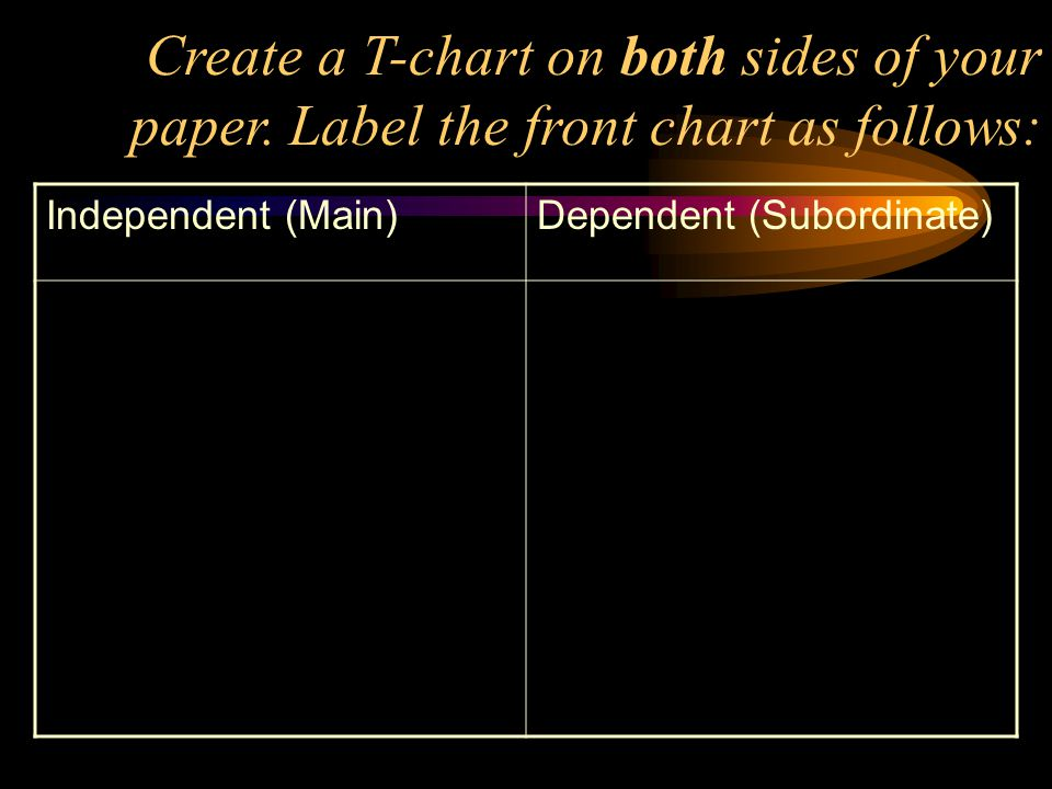 Create a T-chart on both sides of your paper