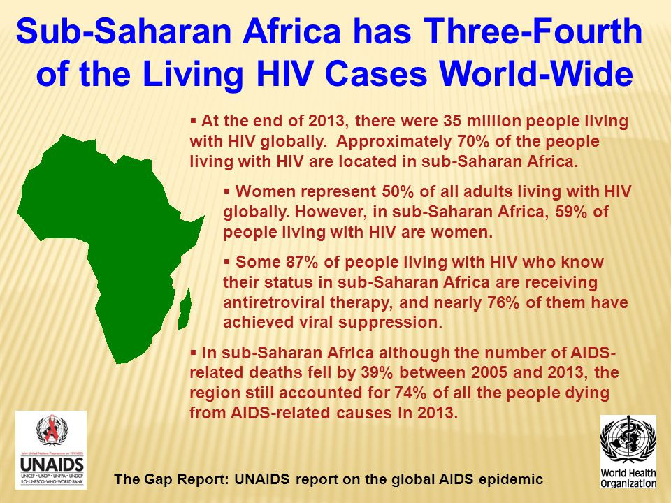 Sub-Saharan Africa has Three-Fourth of the Living HIV Cases World-Wide