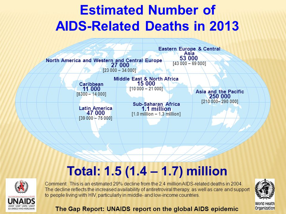 Estimated Number of AIDS-Related Deaths in 2013