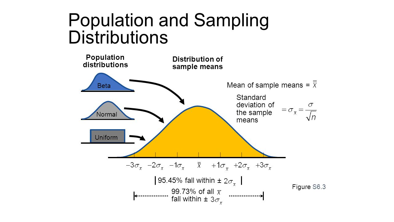 sample mean and population mean pdf