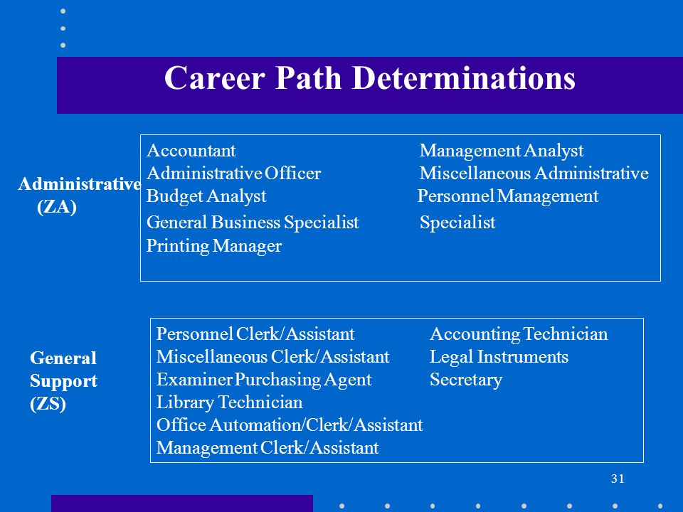 career path accounting clerk Browse the different types of hospitality career paths available at marriott international  our corporate associates help define the company's path and direct.