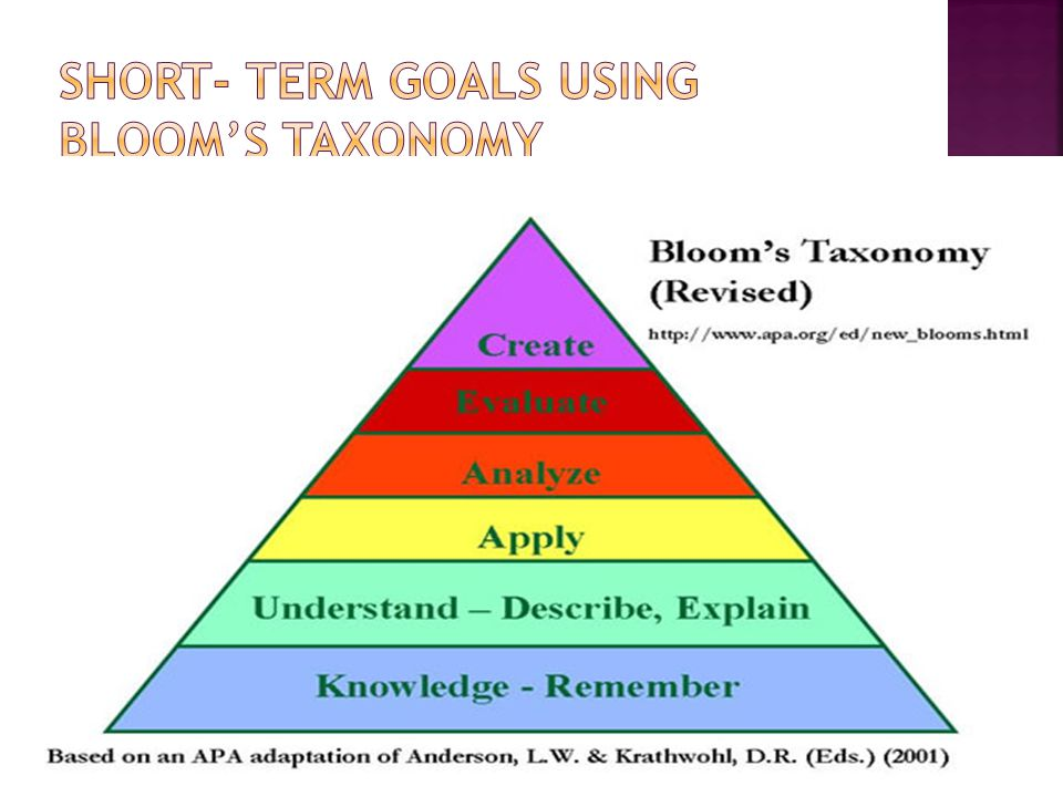 Short- term goals using bloom's taxonomy