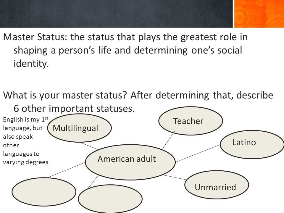 describe your social status In this lesson, we'll be looking at social status learn more about the different types of social statuses, including achieved, ascribed, and master status, and test your knowledge with a.