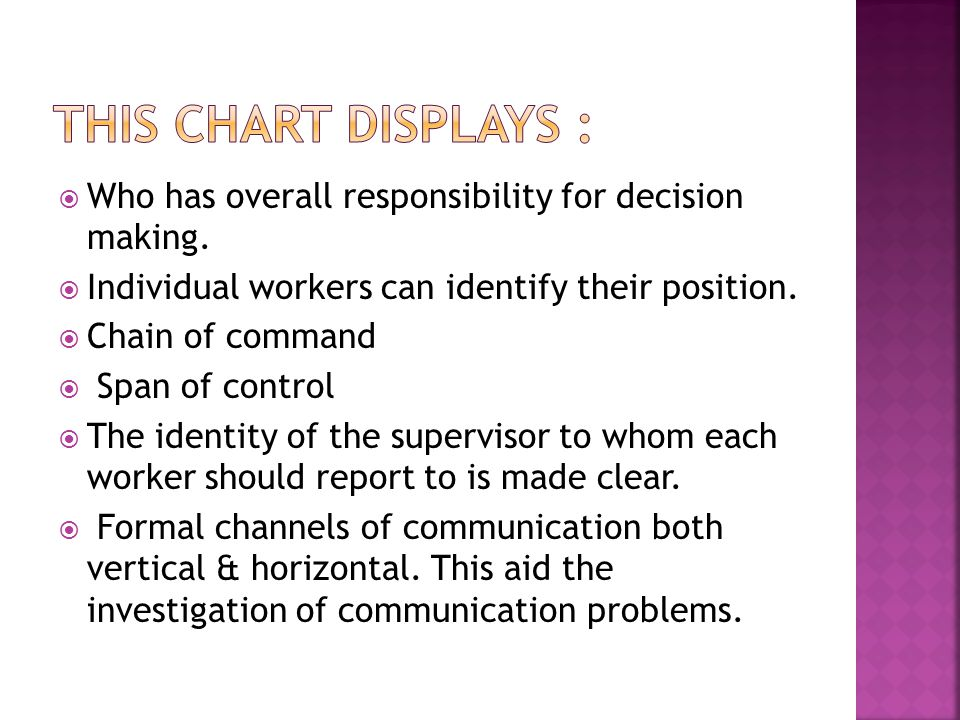 This chart displays : Who has overall responsibility for decision making. Individual workers can identify their position.