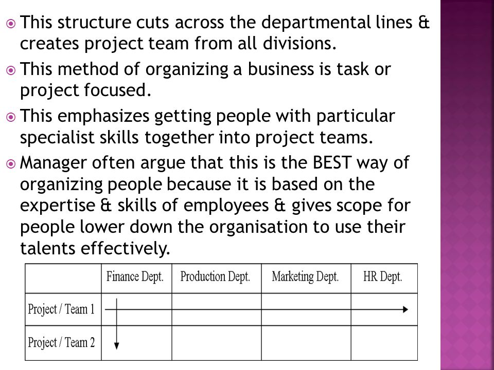 This structure cuts across the departmental lines & creates project team from all divisions.