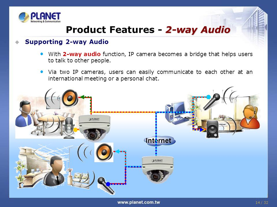 Product Features - 2-way Audio
