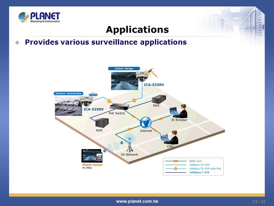 Applications Provides various surveillance applications