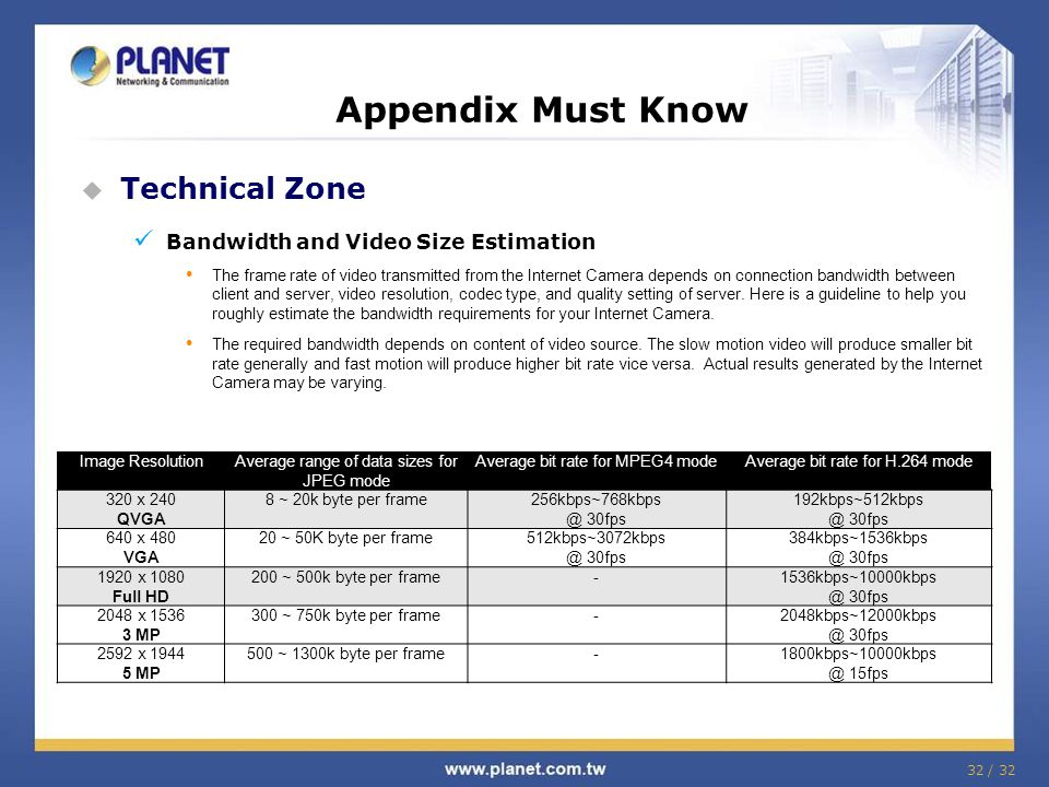 Appendix Must Know Technical Zone Bandwidth and Video Size Estimation