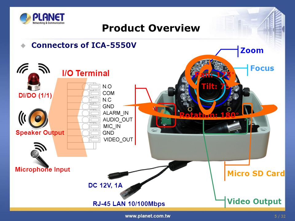 Product Overview I/O Terminal Connectors of ICA-5550V Zoom Focus
