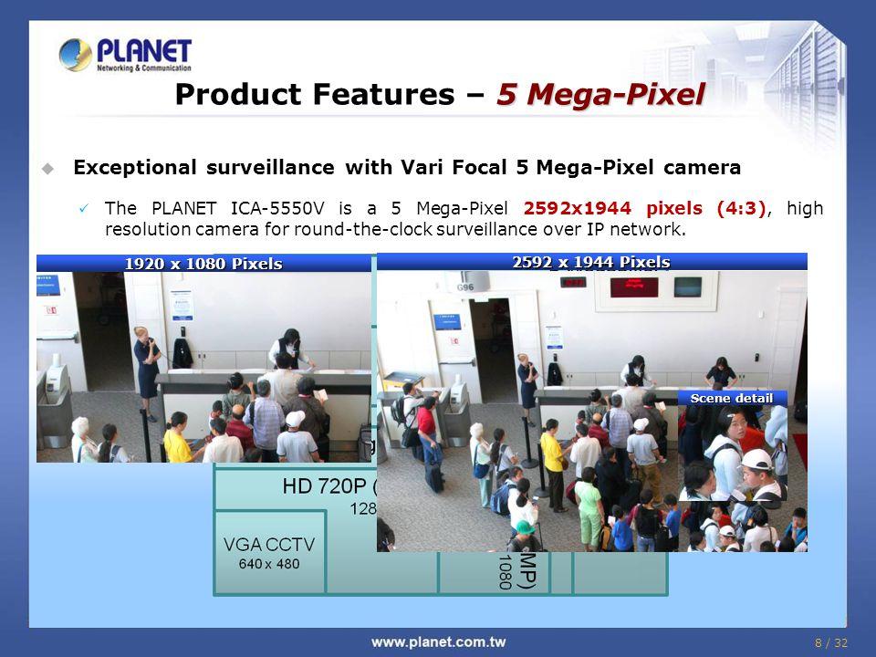 Product Features – 5 Mega-Pixel