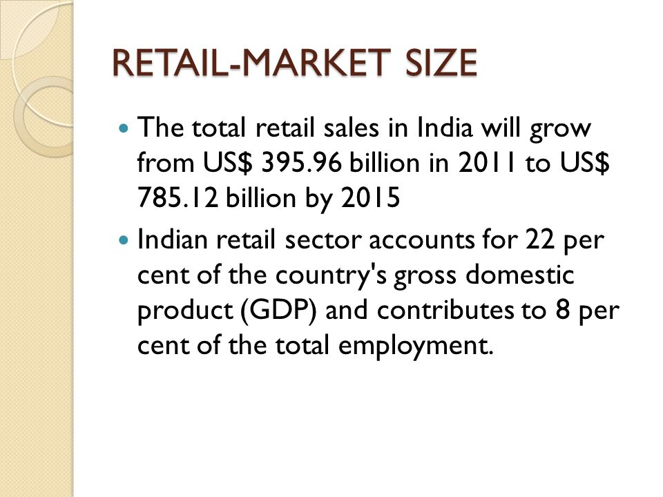 RETAIL-MARKET SIZE The total retail sales in India will grow from US$ 395.96 billion in 2011 to US$ 785.12 billion by 2015.