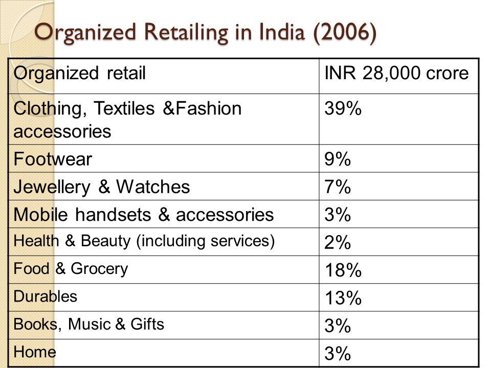 Organized Retailing in India (2006)