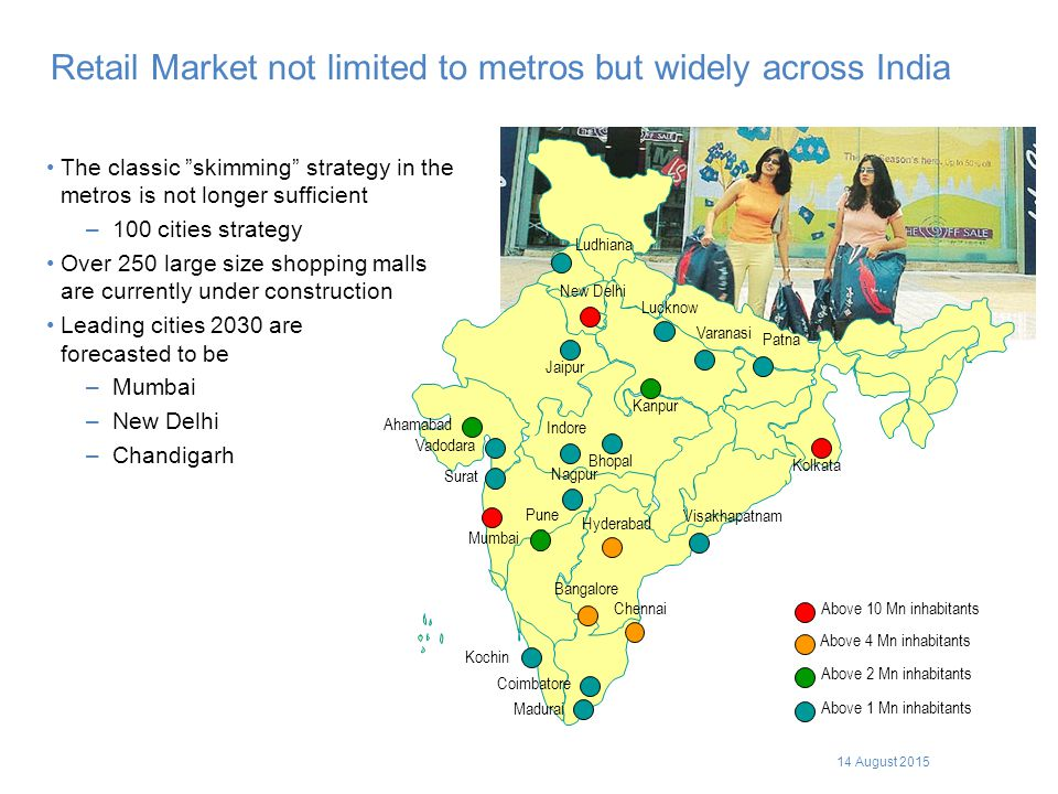 Retail Market not limited to metros but widely across India