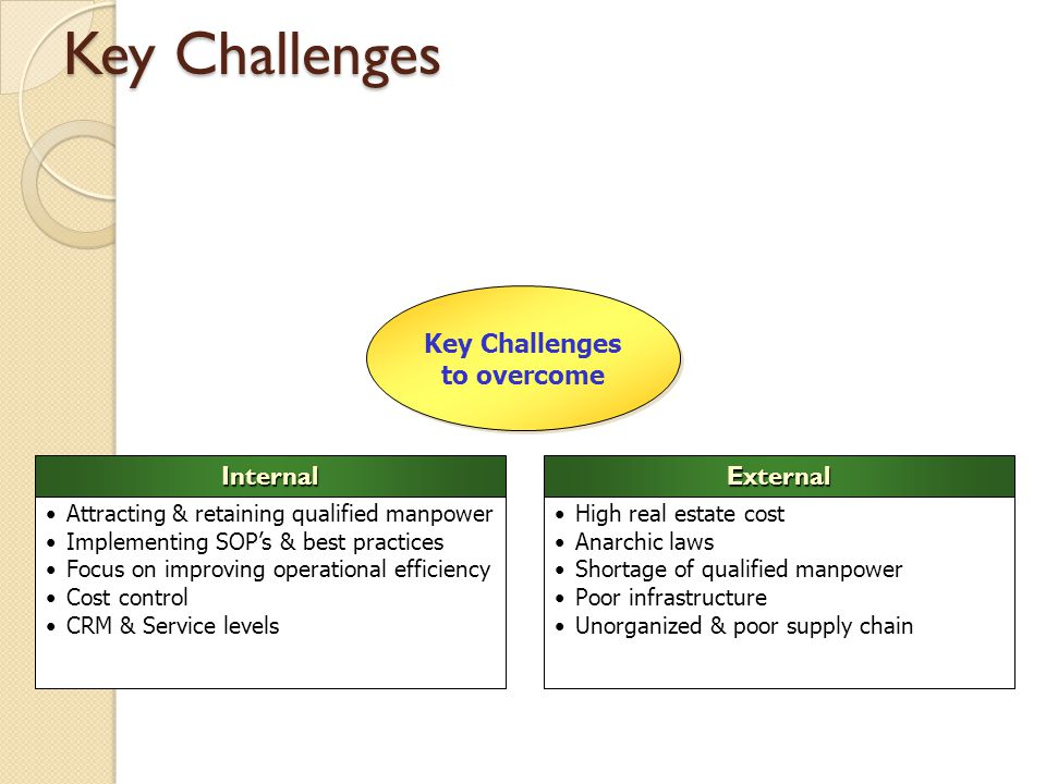Key Challenges to overcome