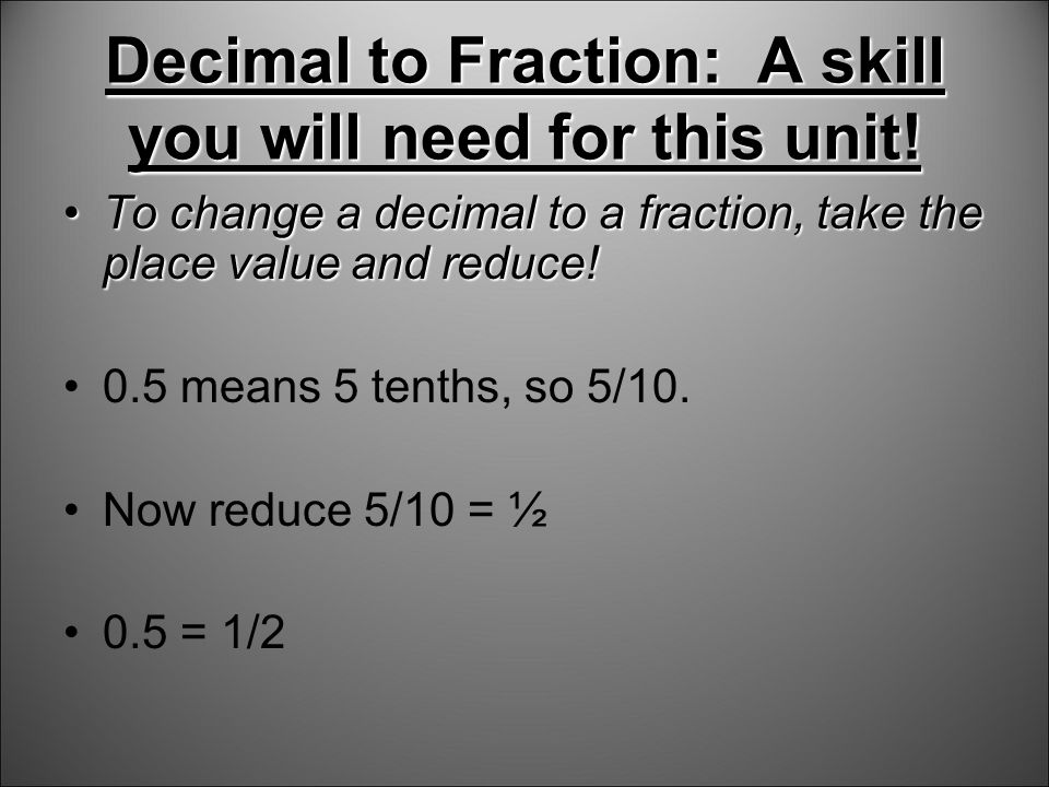 Decimal to Fraction: A skill you will need for this unit!