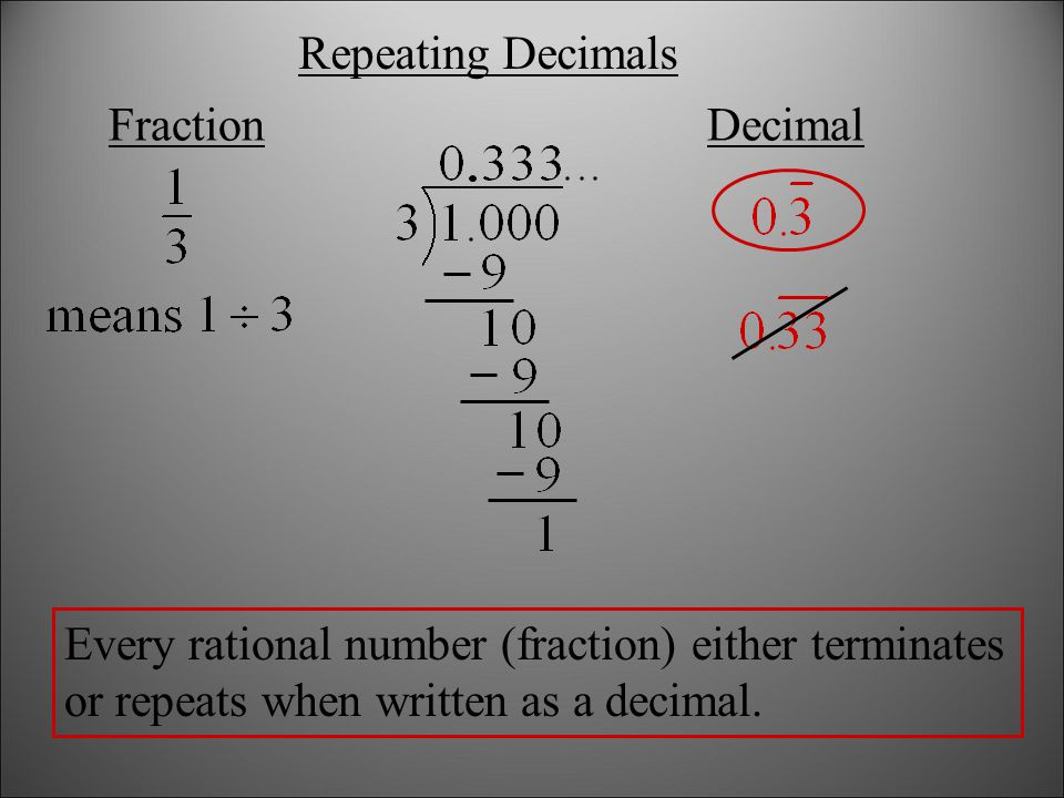 Repeating Decimals Fraction. Decimal. Every rational number (fraction) either terminates.