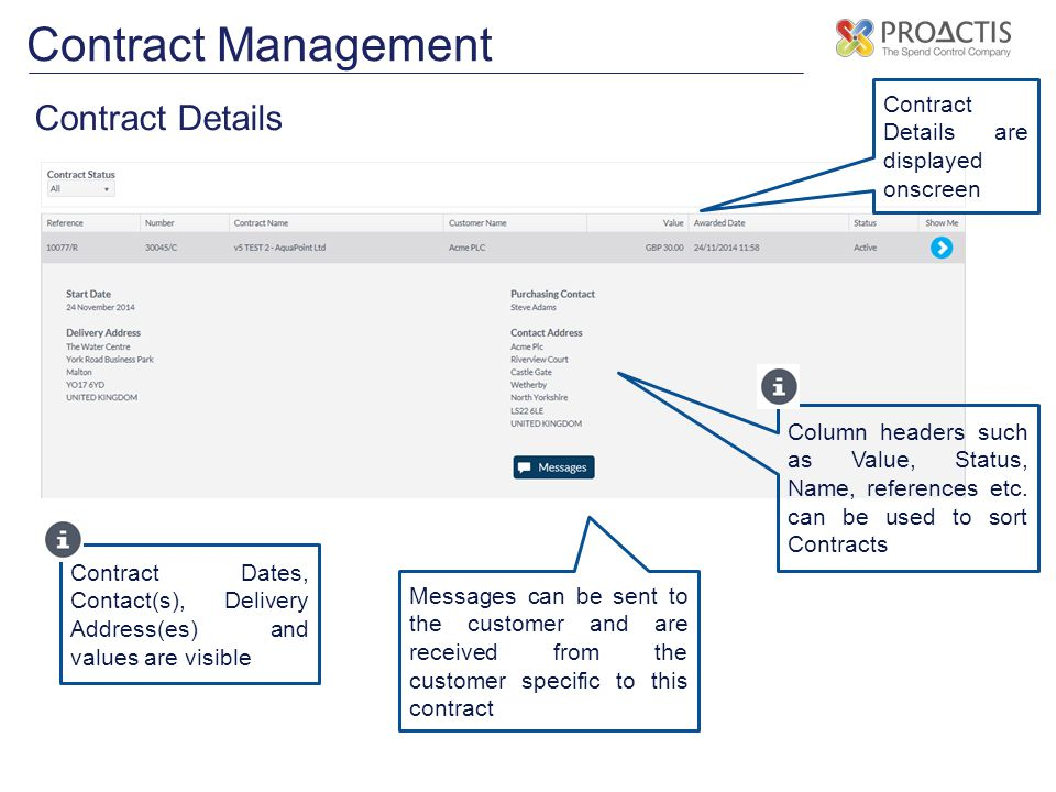 Contract Management Contract Details