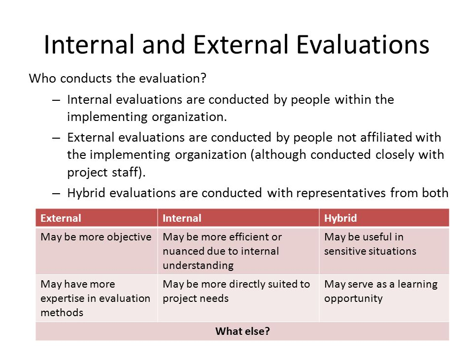 internal and external needs Download citation | needs assessments: i | there are two possible overarching  referents for needs assessment: one which looks at needs.