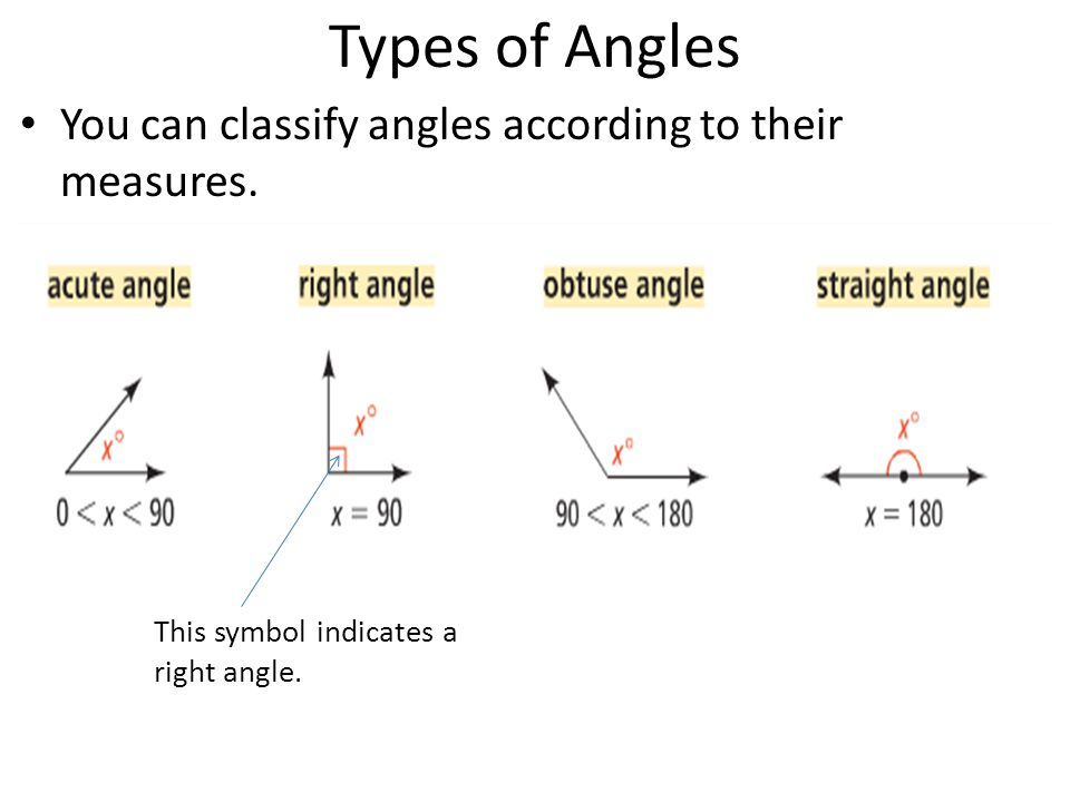 Types of Angles (Acute, Obtuse, Right) | Worksheets | Pinterest ...