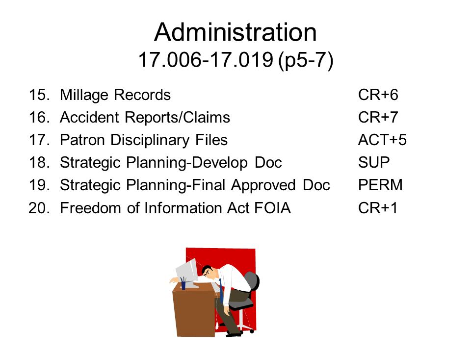 Administration 17.006-17.019 (p5-7) 15. Millage Records CR+6