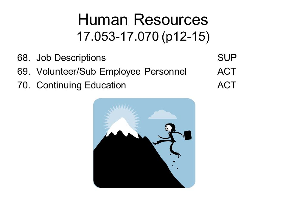 Human Resources 17.053-17.070 (p12-15) 68. Job Descriptions SUP
