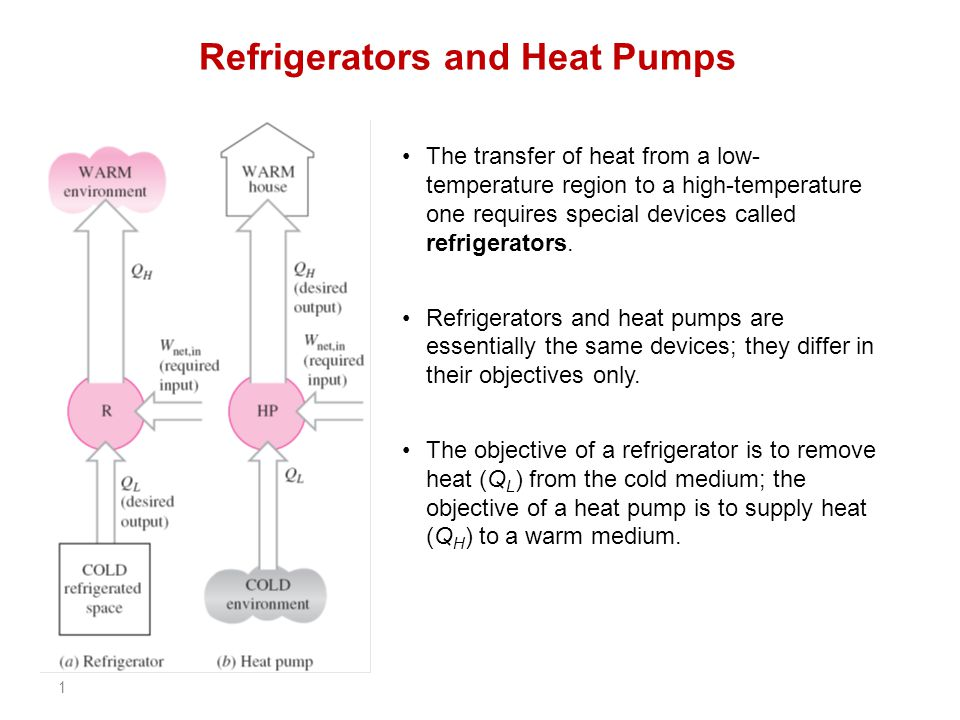 difference between refrigerator and heat pump pdf