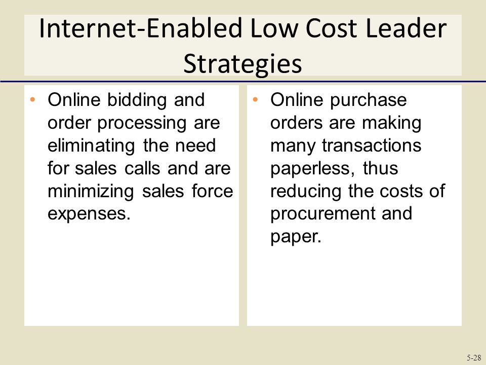 cost leadership essay Differentiate between each of the following strategies: directional, adaptive, market entry, competitive provide one example of each to support your response.