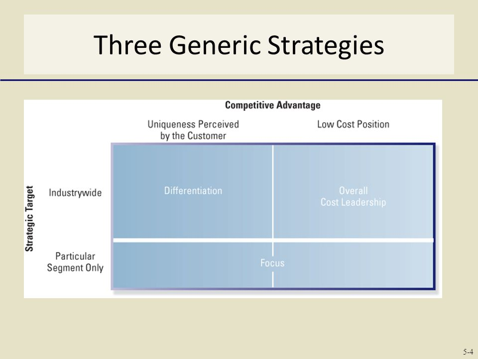 mcdonalds generic strategy Efficiency is central to differentiation strategies used by mcdonald's the  company  net mba: the value chain quick mba: porter's generic strategies.