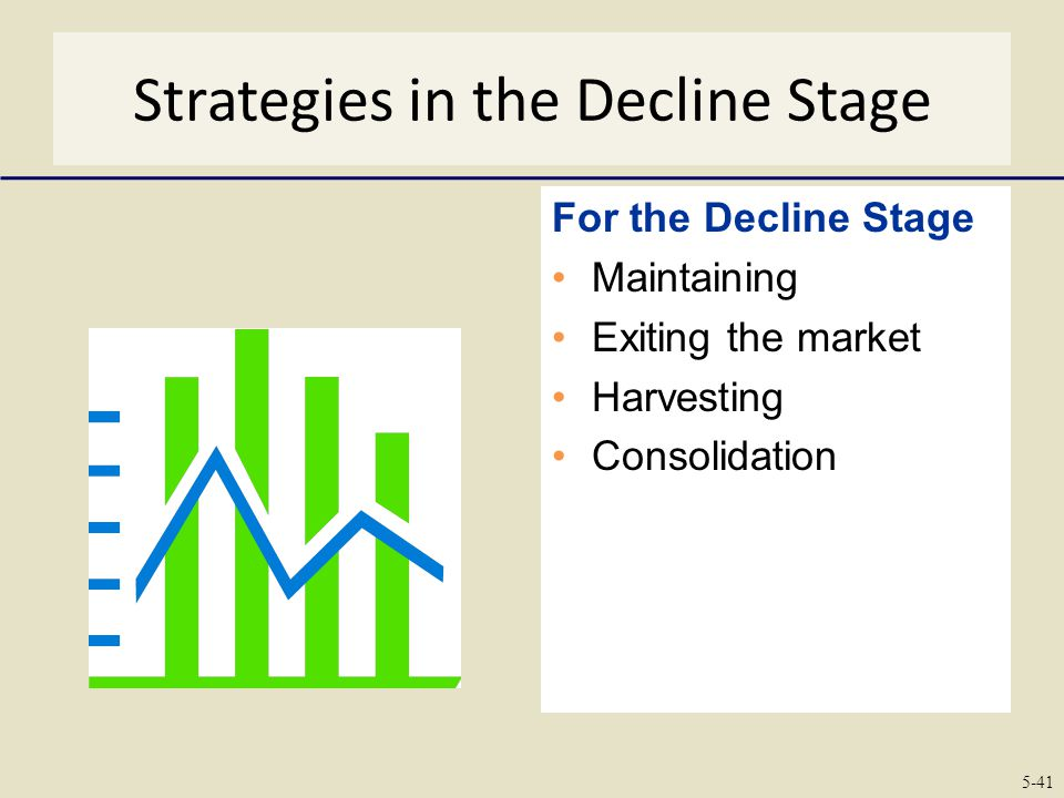 strategies of product decline Product life cycle strategies the product life cycle contains four distinct stages: product decline strategies during the end stages of your product.