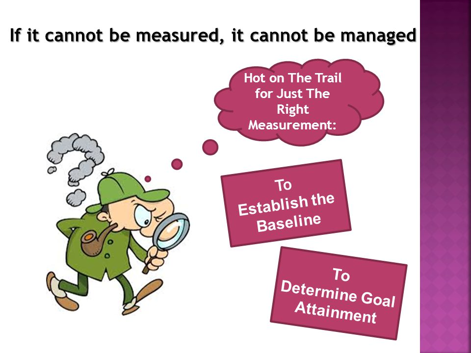 If it cannot be measured, it cannot be managed
