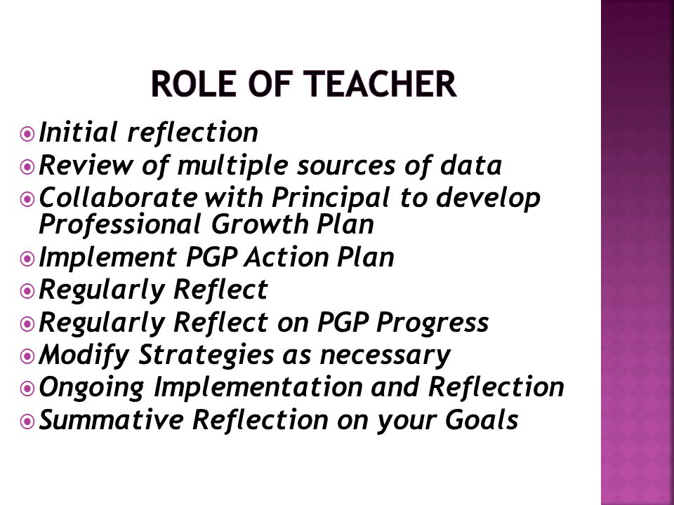 Role of Teacher Initial reflection Review of multiple sources of data