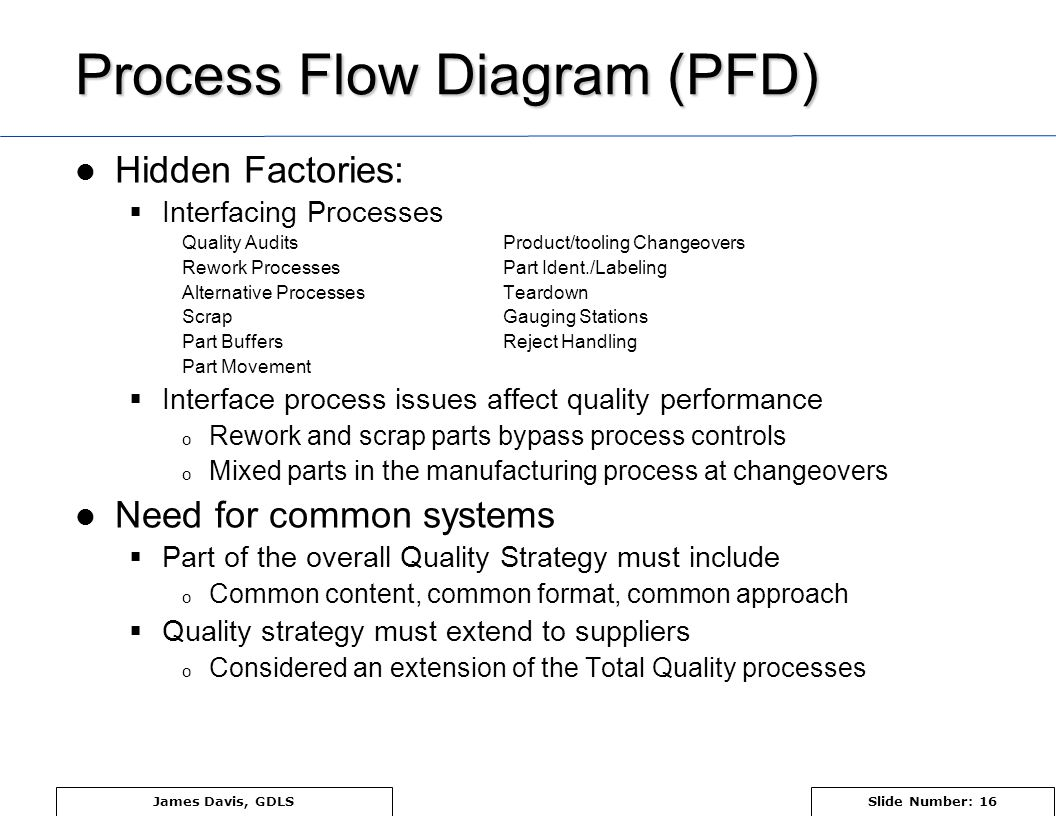 Pfd Format Bfd Block Flow Diagram Example Pfmea Process Failure Mode And Effects Analysis Ppt Video Online